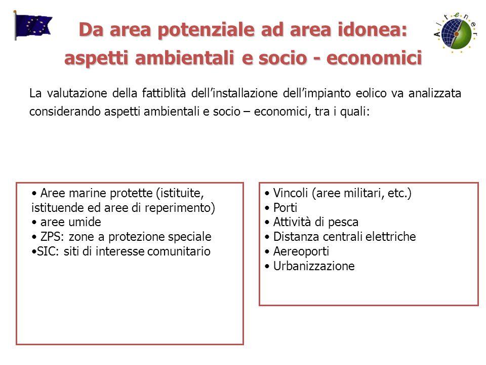 Da area potenziale ad area idonea: aspetti ambientali e socio - economici La valutazione della fattiblità dellinstallazione dellimpianto eolico va ana