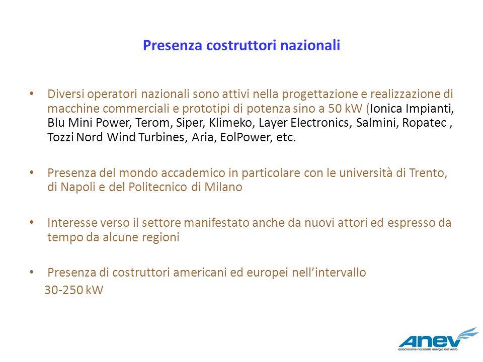 Presenza costruttori nazionali Diversi operatori nazionali sono attivi nella progettazione e realizzazione di macchine commerciali e prototipi di pote