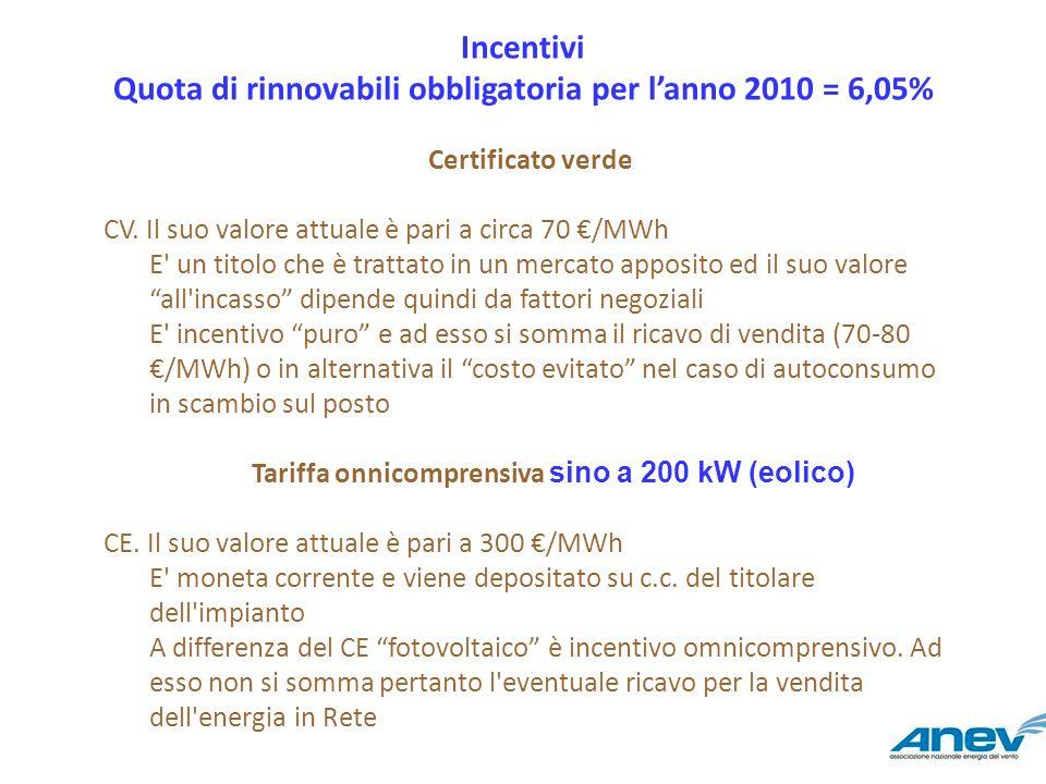 Incentivi Quota di rinnovabili obbligatoria per lanno 2010 = 6,05% Certificato verde CV. Il suo valore attuale è pari a circa 70 /MWh E' un titolo che