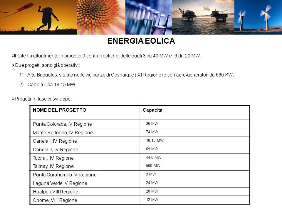 Il Cile ha attualmente in progetto 9 centrali eoliche, delle quali 3 da 40 MW e 6 da 20 MW.