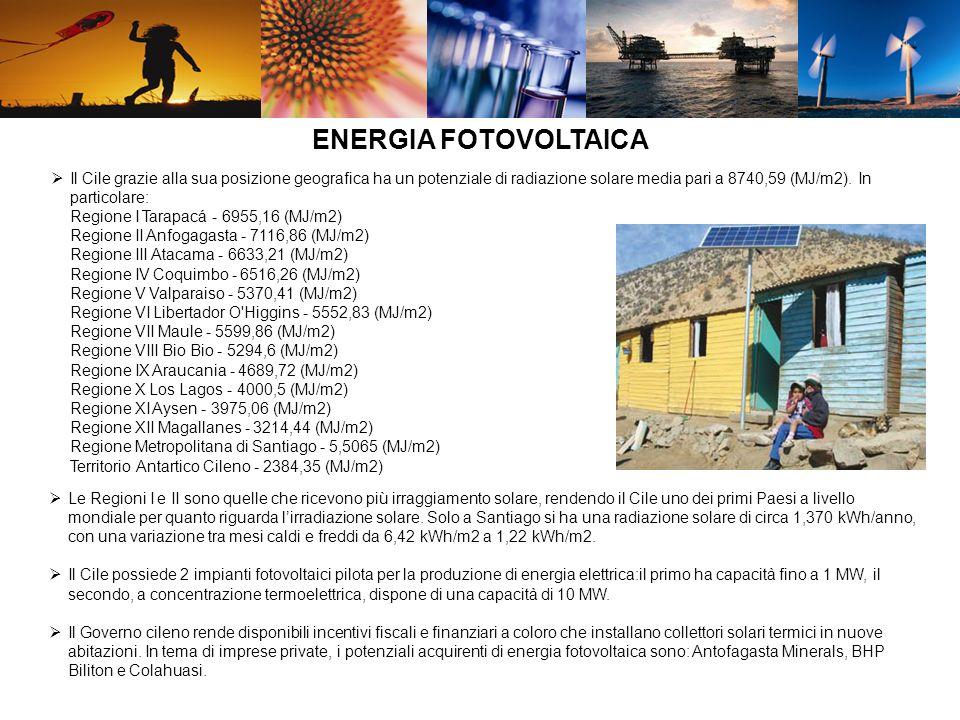 ENERGIA FOTOVOLTAICA Il Cile grazie alla sua posizione geografica ha un potenziale di radiazione solare media pari a 8740,59 (MJ/m2).