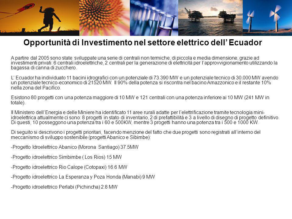 A partire dal 2005 sono state sviluppate una serie di centrali non termiche, di piccola e media dimensione, grazie ad investimenti privati: 6 centrali