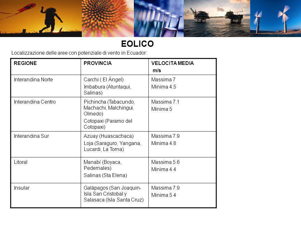 Localizzazione delle aree con potenziale di vento in Ecuador: - EOLICO REGIONEPROVINCIAVELOCITA MEDIA m/s Interandina NorteCarchi ( El Ángel) Imbabura