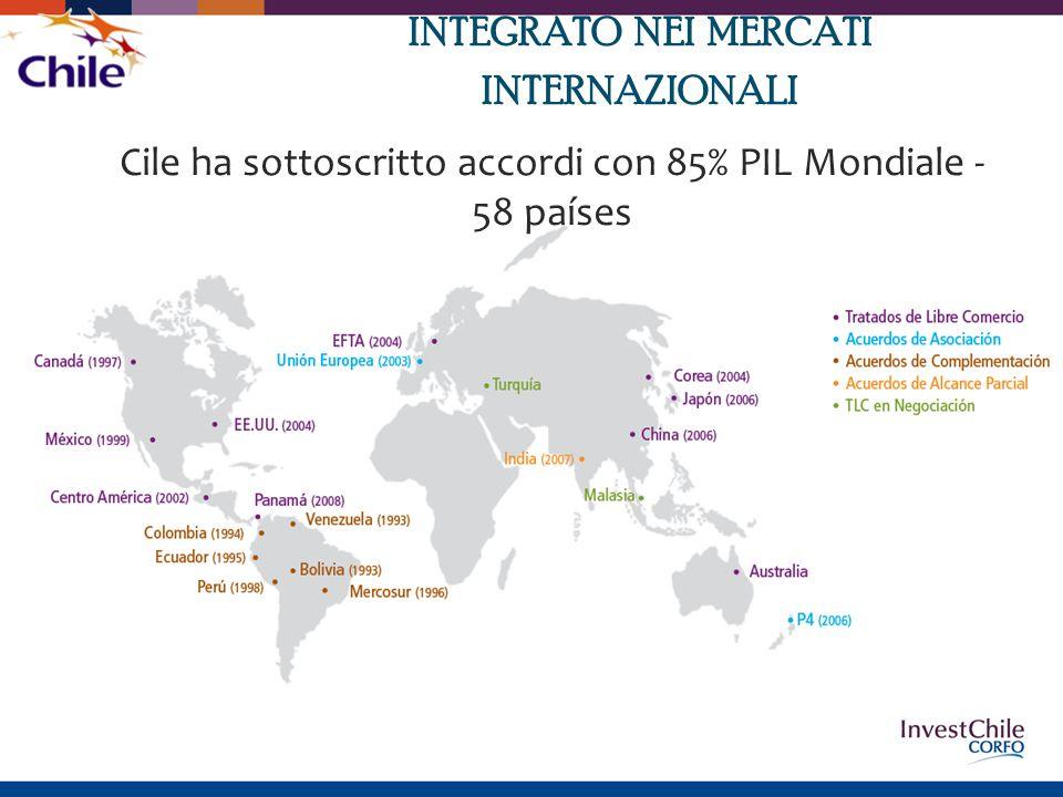 INTEGRATO NEI MERCATI INTERNAZIONALI Cile ha sottoscritto accordi con 85% PIL Mondiale - 58 países