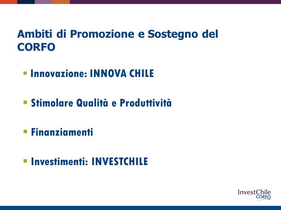 Innovazione: INNOVA CHILE Stimolare Qualità e Produttività Finanziamenti Investimenti: INVESTCHILE Ambiti di Promozione e Sostegno del CORFO