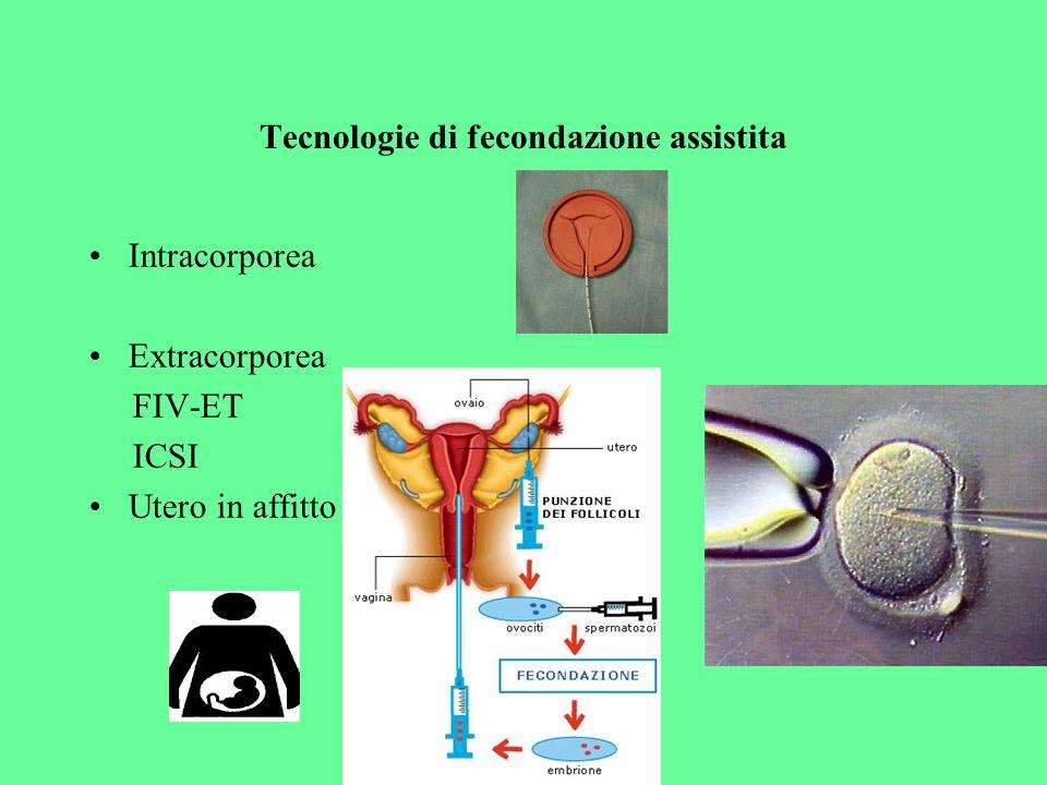 Tecnologie di fecondazione assistita Intracorporea Extracorporea FIV-ET ICSI Utero in affitto