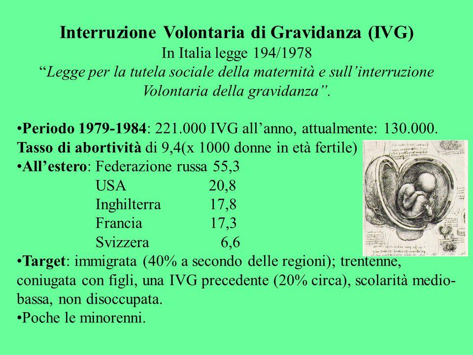 Interruzione Volontaria di Gravidanza (IVG) In Italia legge 194/1978 Legge per la tutela sociale della maternità e sullinterruzione Volontaria della g
