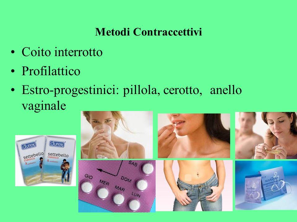 Metodi Contraccettivi Coito interrotto Profilattico Estro-progestinici: pillola, cerotto, anello vaginale