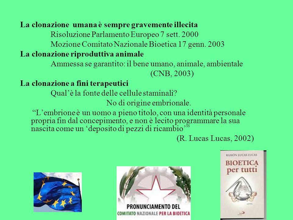 La clonazione umana è sempre gravemente illecita Risoluzione Parlamento Europeo 7 sett. 2000 Mozione Comitato Nazionale Bioetica 17 genn. 2003 La clon
