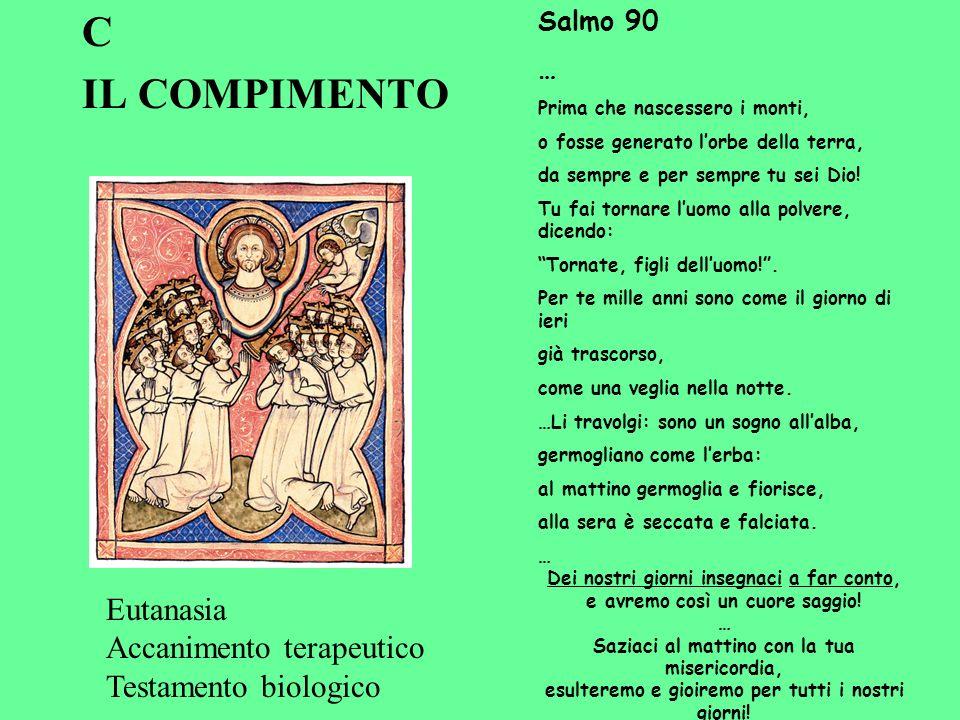 C IL COMPIMENTO Salmo 90 … Prima che nascessero i monti, o fosse generato lorbe della terra, da sempre e per sempre tu sei Dio! Tu fai tornare luomo a