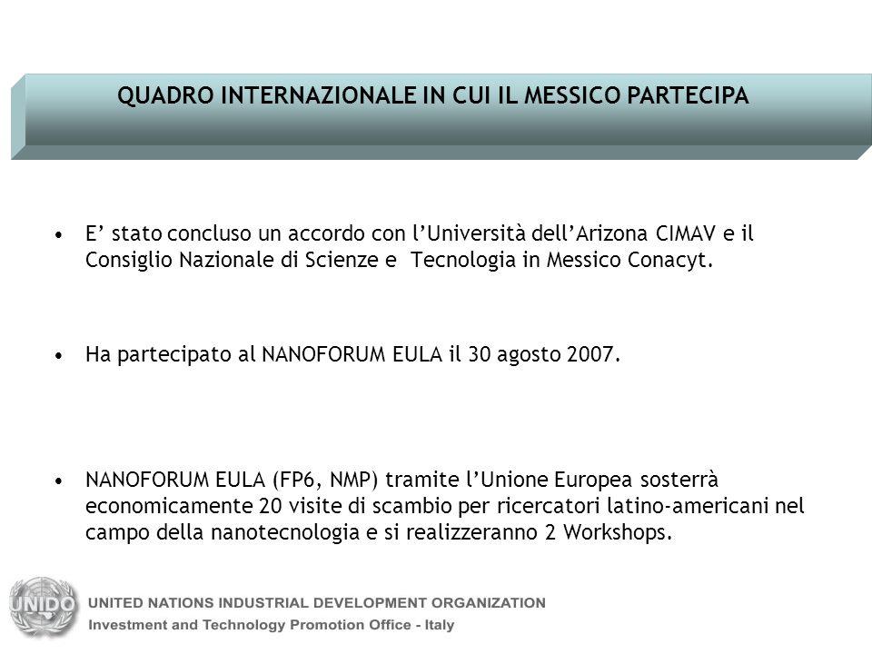 CENTRI DI RICERCA PER AREE DI COMPENTENZA IN MESSICO IstituzioneArea FormativaCittà UNAM CIMAV (2) Centro di ricerca in materiali avanzati Città del Messico UNAM/ Università de Guanajuato(3) Istituto di FisicaMessico, Guanajuato (1) Centro di Astrofisica, ottica e elettronica (3) Centro per lambiente Petromex, UNAM(2) Centri di ricerca Energetica UNAM(2)Scienze Nucleari (2) Istituto di chimica Consorzio di Nanotecnologia UNAM/CIITEC(9) PolitecnicoChihuahua, Nuevo León (1) BiotecnologiaMorelos (1) Centro di Disegno TecnologicoJalisco CINVESTAV, REGINA-UNAM(3) Centro di Ricerca Scientifica
