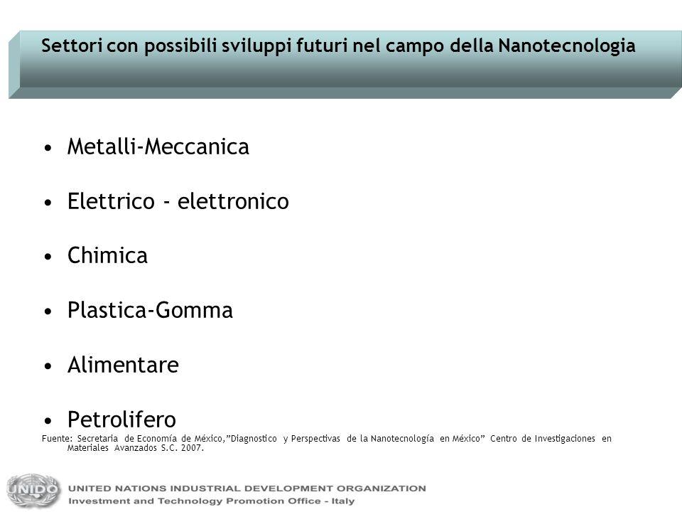 AZIONI PER LO SVILUPPO DEL SETTORE DELLA NANOTECNOLOGIA TRA IL MESSICO E LA UNIONE EUROPEA Stabilire contatti con i centri di ricerca italiani.
