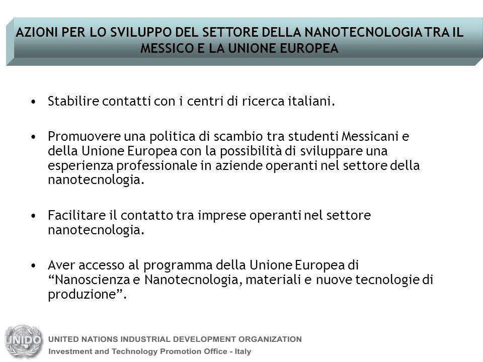 AZIONI PER LO SVILUPPO DEL SETTORE DELLA NANOTECNOLOGIA TRA IL MESSICO E LA UNIONE EUROPEA Stabilire contatti con i centri di ricerca italiani. Promuo