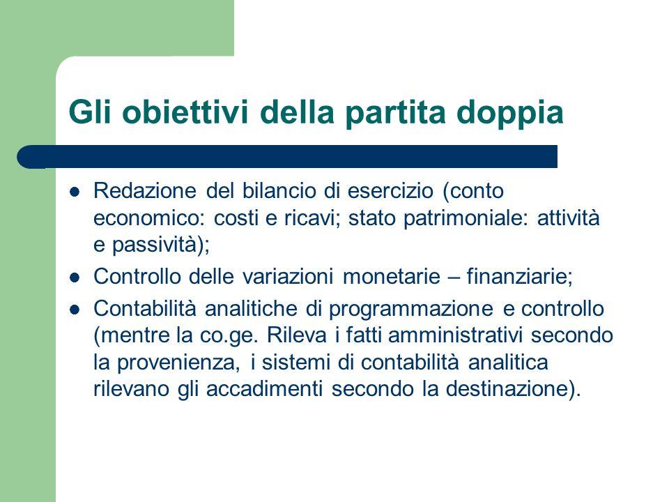 Gli obiettivi della partita doppia Redazione del bilancio di esercizio (conto economico: costi e ricavi; stato patrimoniale: attività e passività); Co