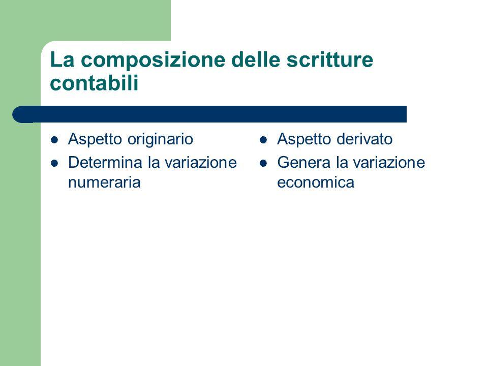 La composizione delle scritture contabili Aspetto originario Determina la variazione numeraria Aspetto derivato Genera la variazione economica