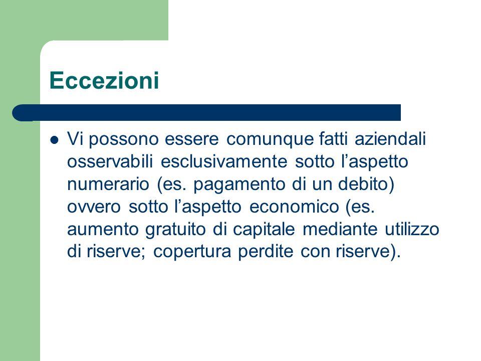 Eccezioni Vi possono essere comunque fatti aziendali osservabili esclusivamente sotto laspetto numerario (es. pagamento di un debito) ovvero sotto las