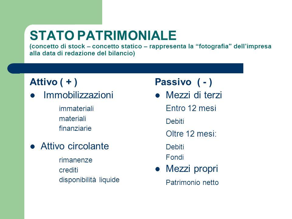 STATO PATRIMONIALE (concetto di stock – concetto statico – rappresenta la fotografia