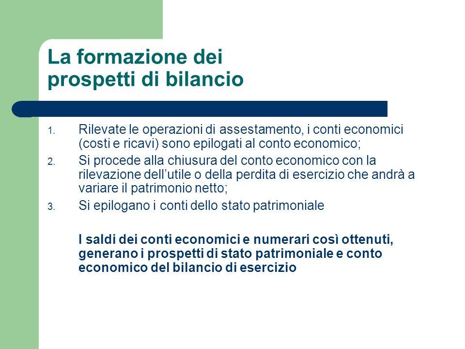 La formazione dei prospetti di bilancio 1. Rilevate le operazioni di assestamento, i conti economici (costi e ricavi) sono epilogati al conto economic