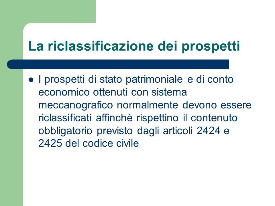 La riclassificazione dei prospetti I prospetti di stato patrimoniale e di conto economico ottenuti con sistema meccanografico normalmente devono esser