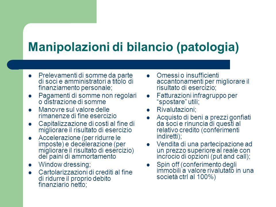 Manipolazioni di bilancio (patologia) Prelevamenti di somme da parte di soci e amministratori a titolo di finanziamento personale; Pagamenti di somme