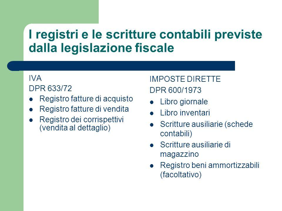 I registri e le scritture contabili previste dalla legislazione fiscale IVA DPR 633/72 Registro fatture di acquisto Registro fatture di vendita Regist