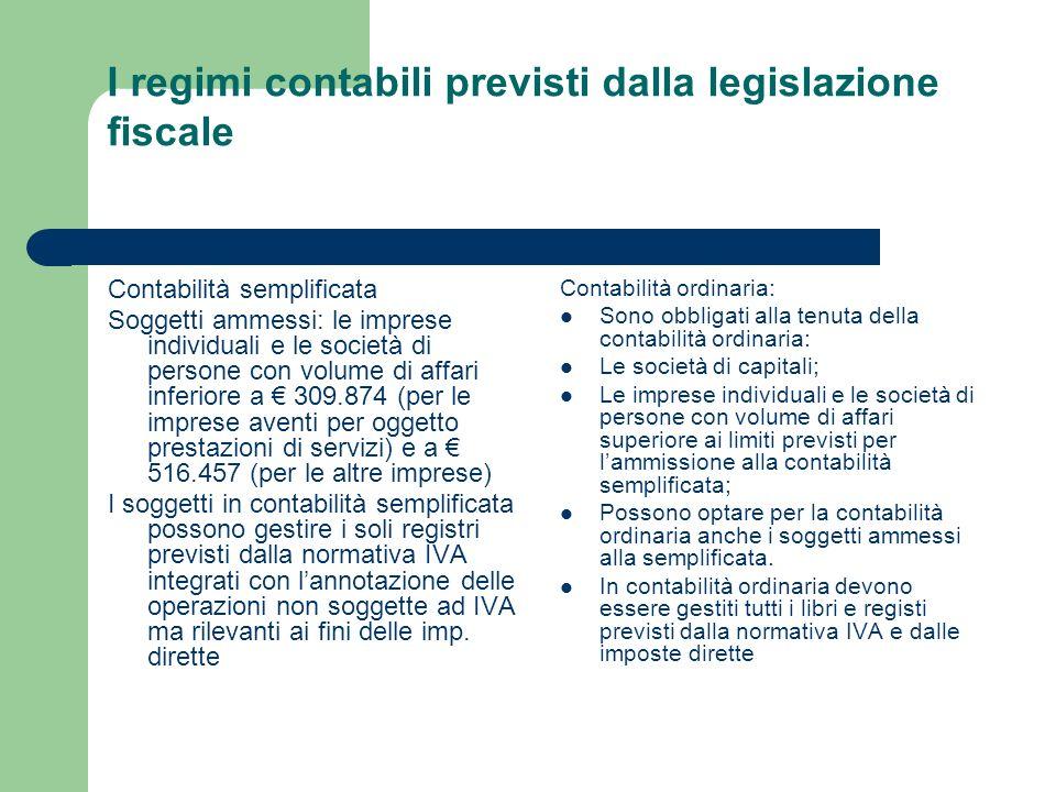 I regimi contabili previsti dalla legislazione fiscale Contabilità semplificata Soggetti ammessi: le imprese individuali e le società di persone con v