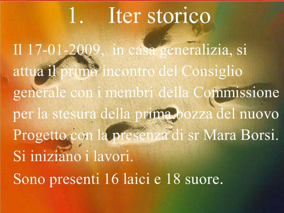 1. Iter storico Secondo incontro il 28-2-2009 Terzo incontro il 4-4-2009 sempre in casa generalizia