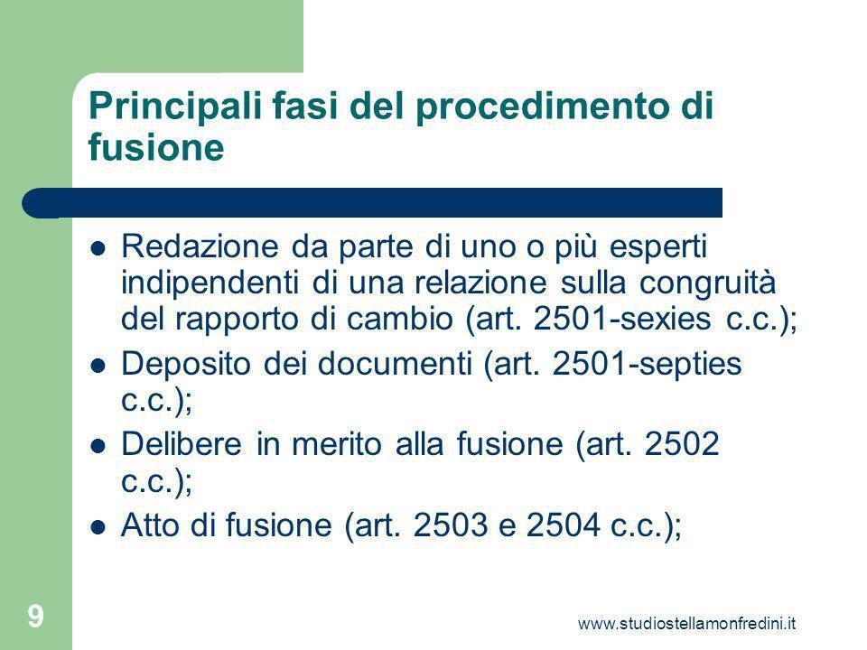 www.studiostellamonfredini.it 9 Principali fasi del procedimento di fusione Redazione da parte di uno o più esperti indipendenti di una relazione sulla congruità del rapporto di cambio (art.