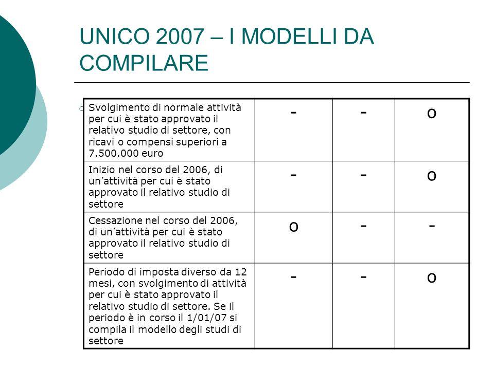 UNICO 2007 – I MODELLI DA COMPILARE Svolgimento di normale attività per cui è stato approvato il relativo studio di settore, con ricavi o compensi superiori a 7.500.000 euro --o Inizio nel corso del 2006, di unattività per cui è stato approvato il relativo studio di settore --o Cessazione nel corso del 2006, di unattività per cui è stato approvato il relativo studio di settore o-- Periodo di imposta diverso da 12 mesi, con svolgimento di attività per cui è stato approvato il relativo studio di settore.