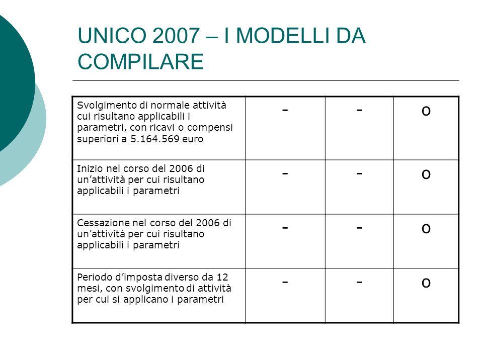 UNICO 2007 – I MODELLI DA COMPILARE Svolgimento di normale attività cui risultano applicabili i parametri, con ricavi o compensi superiori a 5.164.569 euro --o Inizio nel corso del 2006 di unattività per cui risultano applicabili i parametri --o Cessazione nel corso del 2006 di unattività per cui risultano applicabili i parametri --o Periodo dimposta diverso da 12 mesi, con svolgimento di attività per cui si applicano i parametri --o