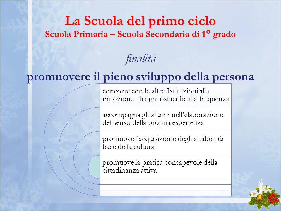 La Scuola del primo ciclo Scuola Primaria – Scuola Secondaria di 1° grado finalità promuovere il pieno sviluppo della persona concorre con le altre Is