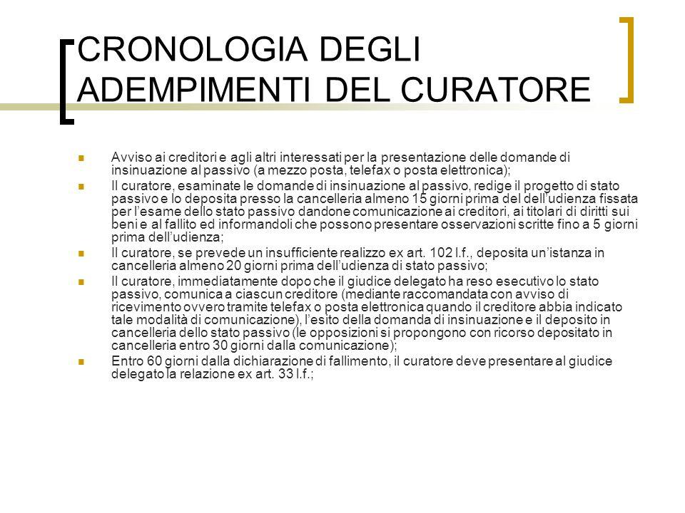 CRONOLOGIA DEGLI ADEMPIMENTI DEL CURATORE Avviso ai creditori e agli altri interessati per la presentazione delle domande di insinuazione al passivo (