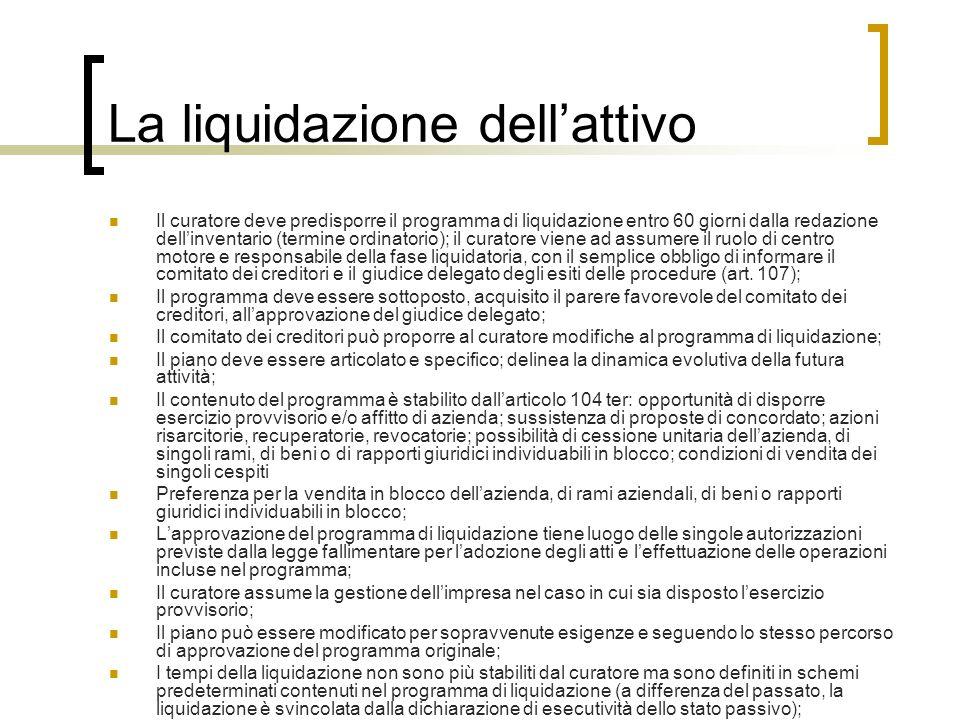 La liquidazione dellattivo Il curatore deve predisporre il programma di liquidazione entro 60 giorni dalla redazione dellinventario (termine ordinator