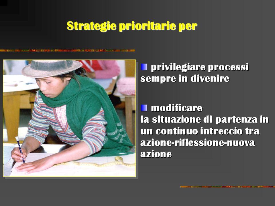 Strategie prioritarie per privilegiare processi sempre in divenire modificare modificare la situazione di partenza in un continuo intreccio tra azione-riflessione-nuova azione