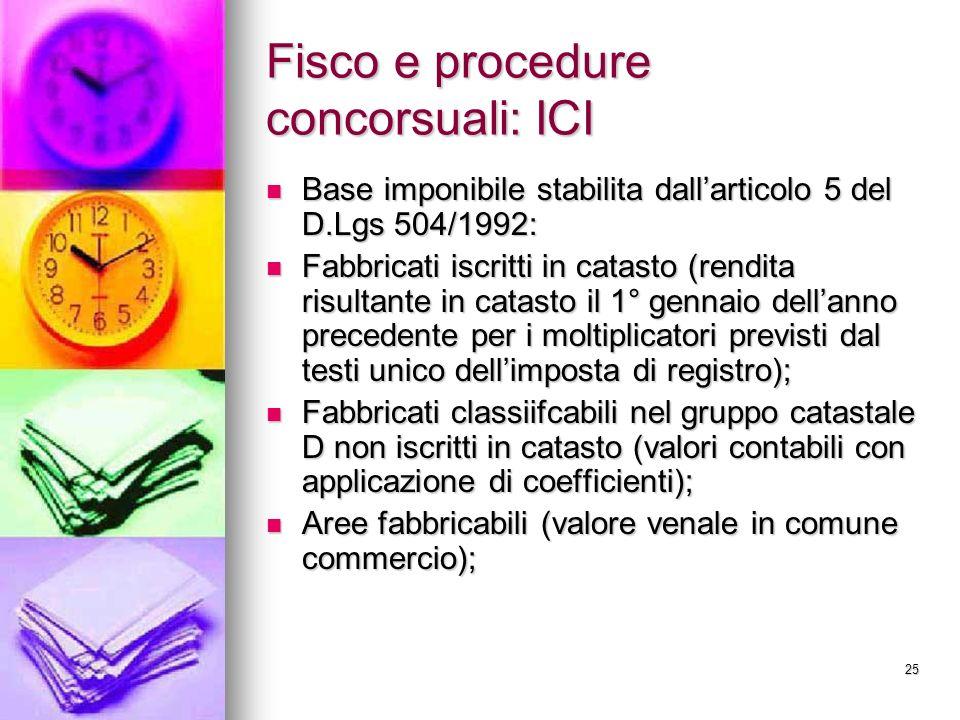 25 Fisco e procedure concorsuali: ICI Base imponibile stabilita dallarticolo 5 del D.Lgs 504/1992: Base imponibile stabilita dallarticolo 5 del D.Lgs