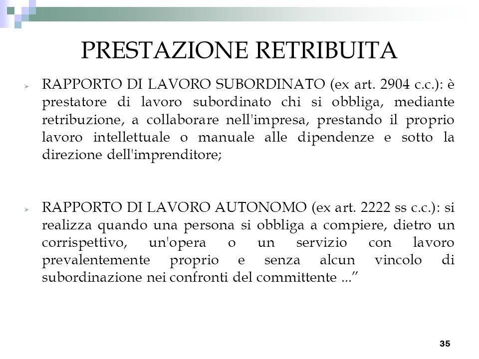 35 PRESTAZIONE RETRIBUITA RAPPORTO DI LAVORO SUBORDINATO (ex art. 2904 c.c.): è prestatore di lavoro subordinato chi si obbliga, mediante retribuzione