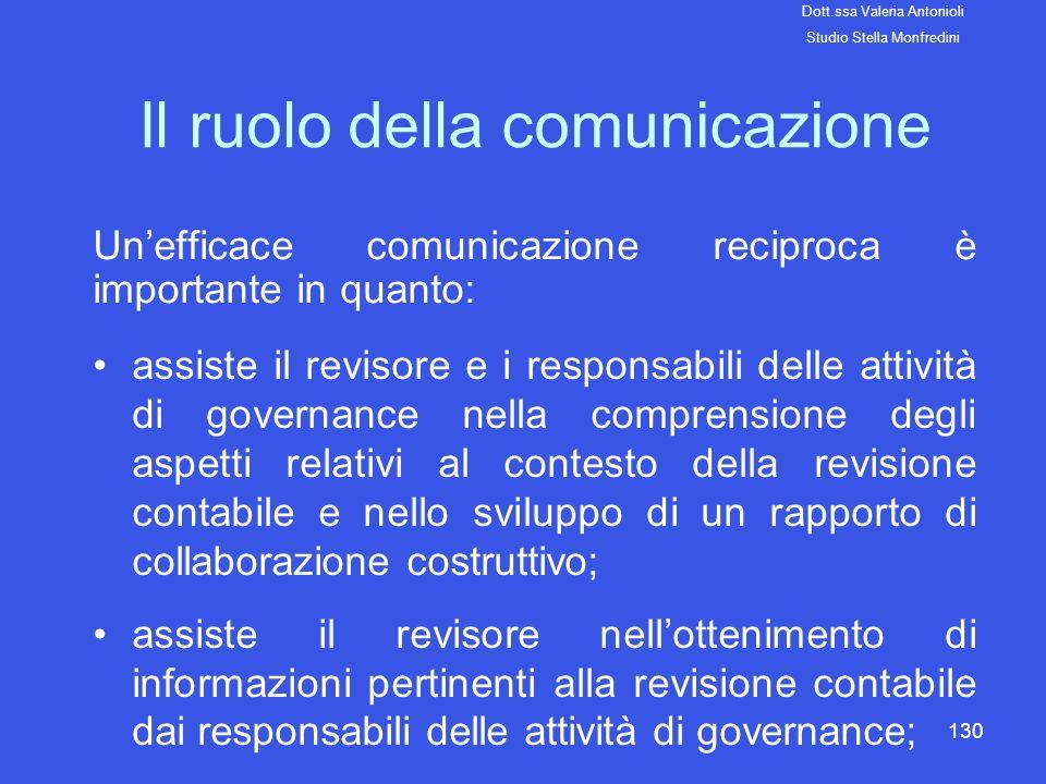 130 Il ruolo della comunicazione Unefficace comunicazione reciproca è importante in quanto: assiste il revisore e i responsabili delle attività di gov