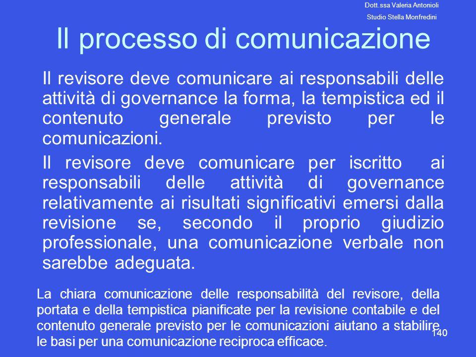 140 Il processo di comunicazione Il revisore deve comunicare ai responsabili delle attività di governance la forma, la tempistica ed il contenuto gene