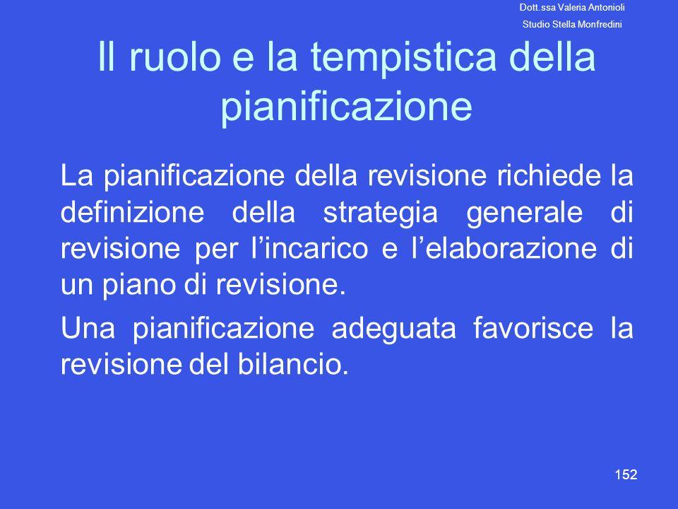 152 Il ruolo e la tempistica della pianificazione La pianificazione della revisione richiede la definizione della strategia generale di revisione per