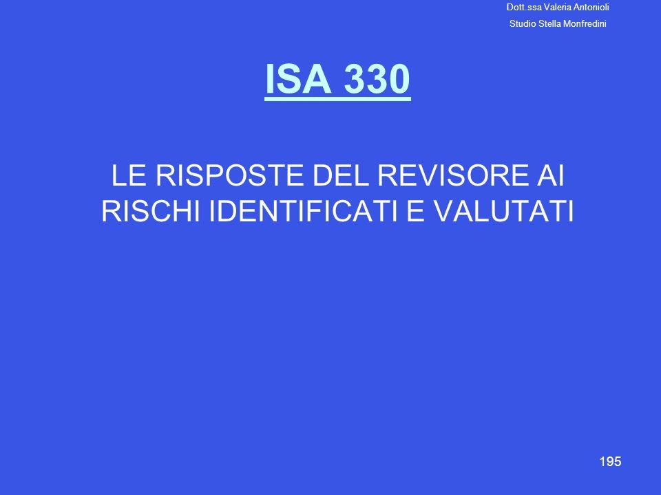 195 ISA 330 LE RISPOSTE DEL REVISORE AI RISCHI IDENTIFICATI E VALUTATI Dott.ssa Valeria Antonioli Studio Stella Monfredini