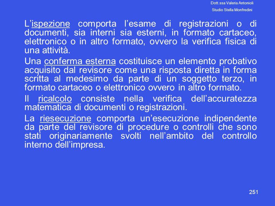251 Lispezione comporta lesame di registrazioni o di documenti, sia interni sia esterni, in formato cartaceo, elettronico o in altro formato, ovvero l