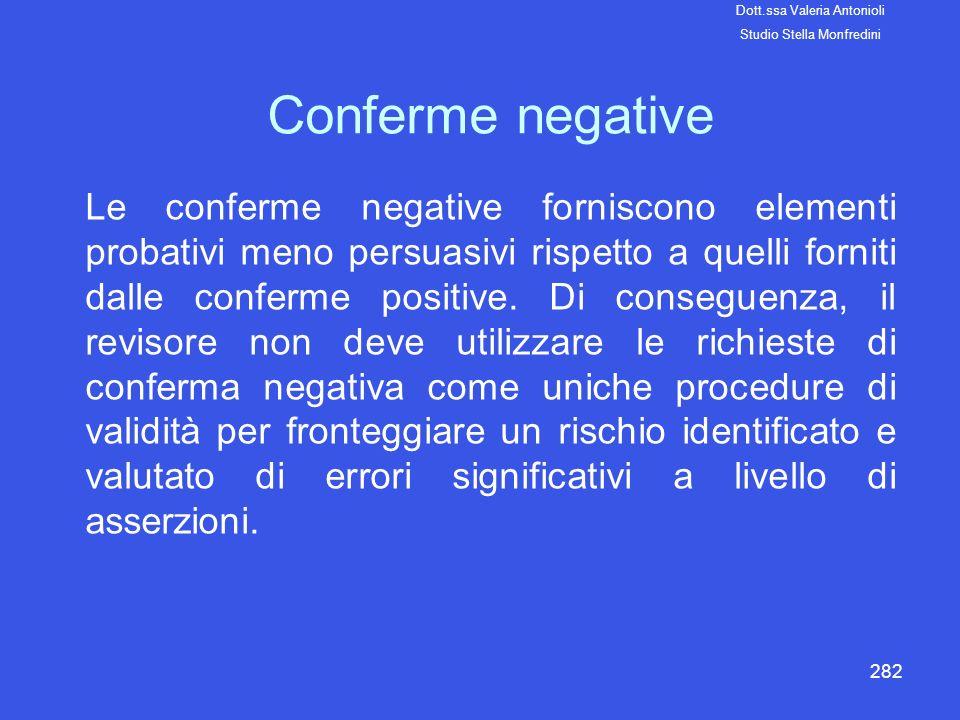 282 Conferme negative Le conferme negative forniscono elementi probativi meno persuasivi rispetto a quelli forniti dalle conferme positive. Di consegu