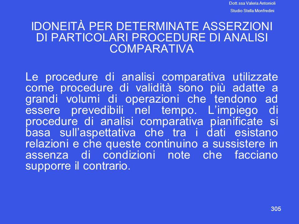 305 IDONEITÀ PER DETERMINATE ASSERZIONI DI PARTICOLARI PROCEDURE DI ANALISI COMPARATIVA Le procedure di analisi comparativa utilizzate come procedure