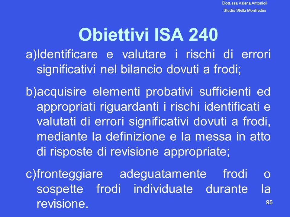 95 Obiettivi ISA 240 a)Identificare e valutare i rischi di errori significativi nel bilancio dovuti a frodi; b)acquisire elementi probativi sufficient