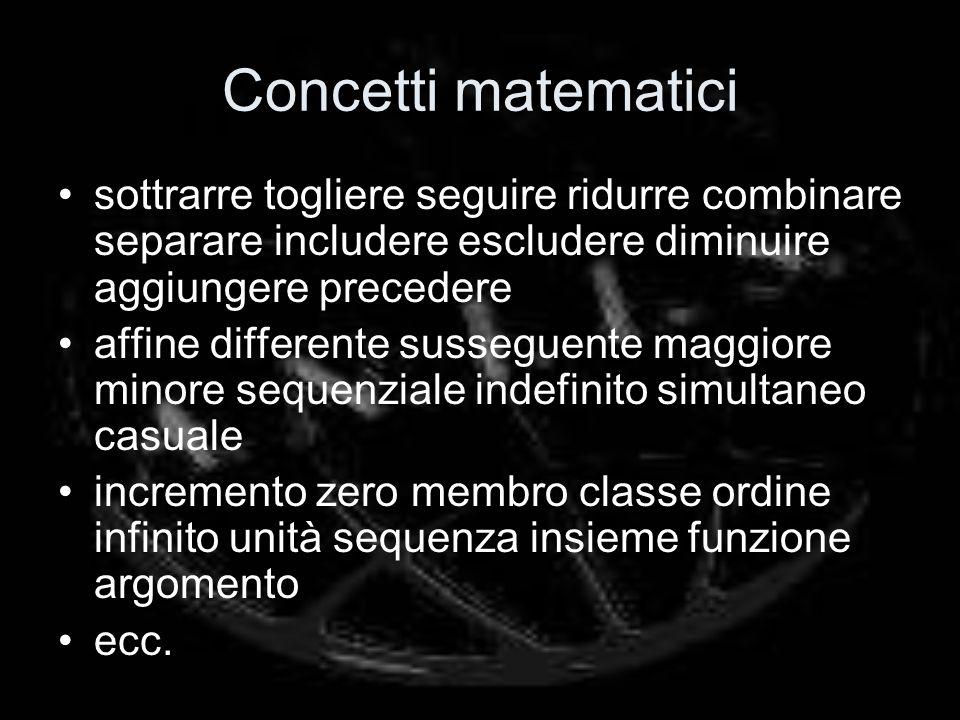 Concetti matematici sottrarre togliere seguire ridurre combinare separare includere escludere diminuire aggiungere precedere affine differente susseguente maggiore minore sequenziale indefinito simultaneo casuale incremento zero membro classe ordine infinito unità sequenza insieme funzione argomento ecc.
