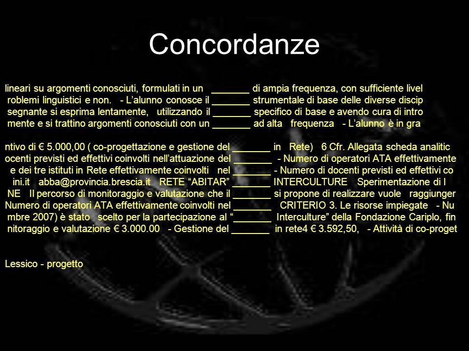 Concordanze lineari su argomenti conosciuti, formulati in un _______ di ampia frequenza, con sufficiente livel roblemi linguistici e non.