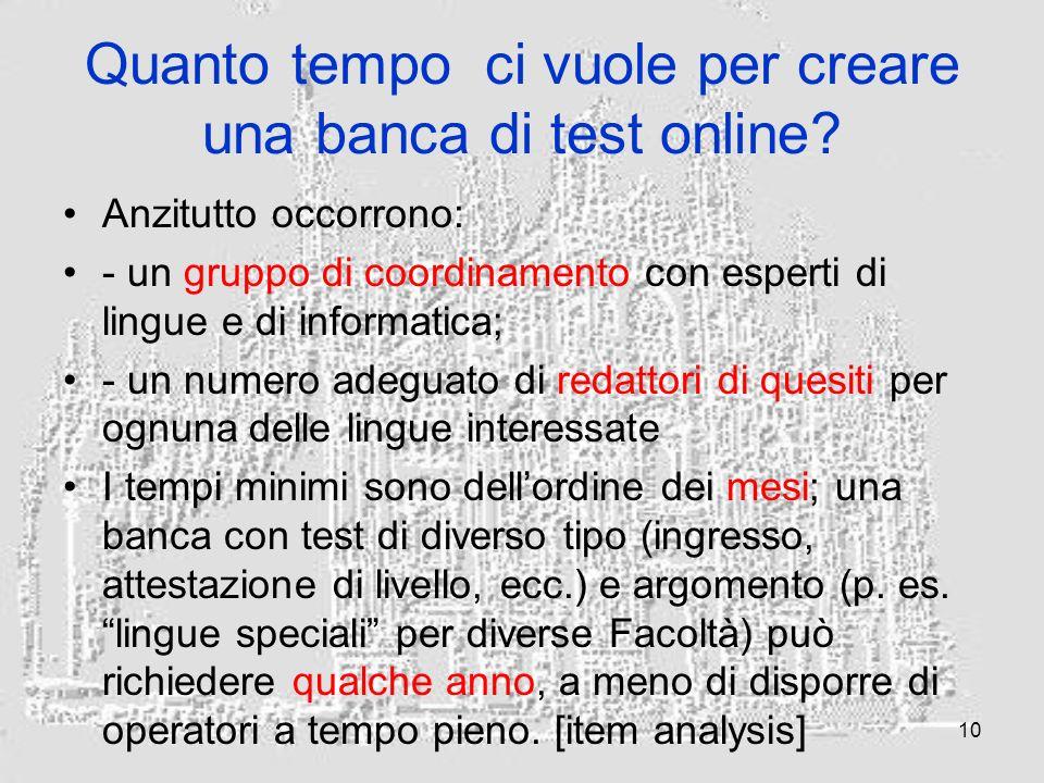 10 Quanto tempo ci vuole per creare una banca di test online.