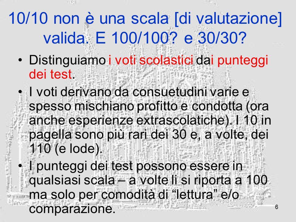 6 10/10 non è una scala [di valutazione] valida. E 100/100.