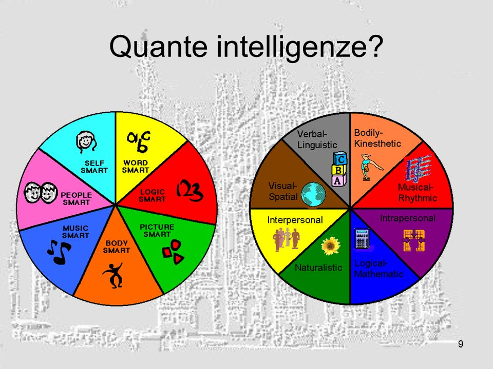9 Quante intelligenze
