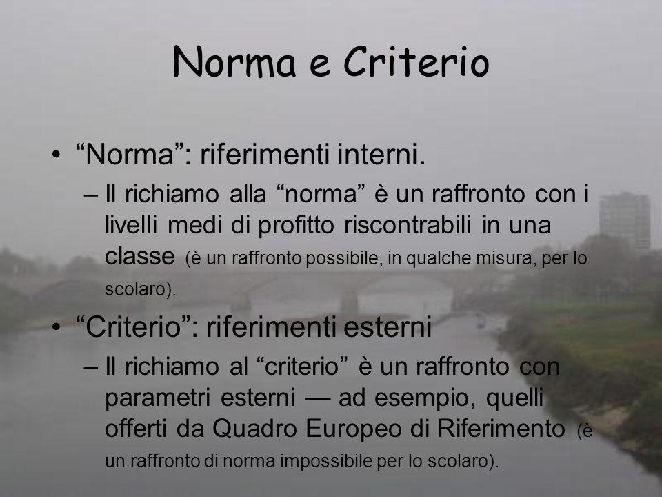 Norma e Criterio Norma: riferimenti interni. –Il richiamo alla norma è un raffronto con i livelli medi di profitto riscontrabili in una classe (è un r
